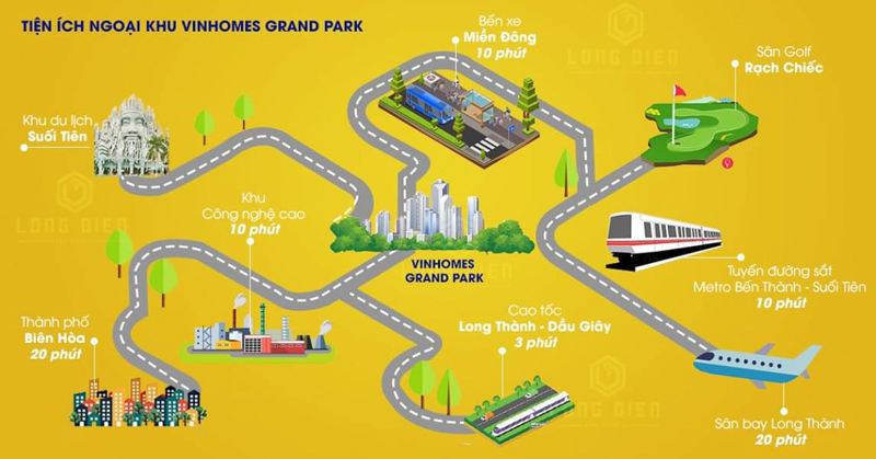tien ich xung quanh vinhomes grand park