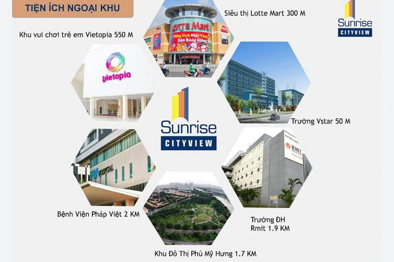 tien ich xung quanh chung cu sunrise cityview