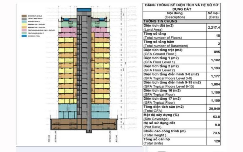 mat bang can ho new pearl residence